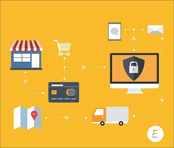 Inilah Kelebihan Payment Gateway BCA