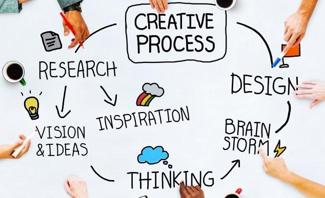 Raihlah Kesuksesan Dengan Tips Memulai Bisnis Berikut Ini